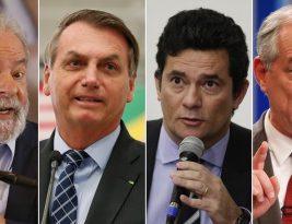 Lula tem 41%, Bolsonaro 23%, Moro 7% e Ciro Gomes 6% no primeiro turno, segundo pesquisa Datafolha